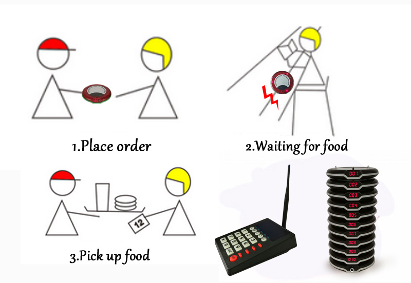 wireless waiter calling system