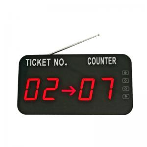 queue number display