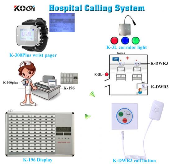 nurse call light systems