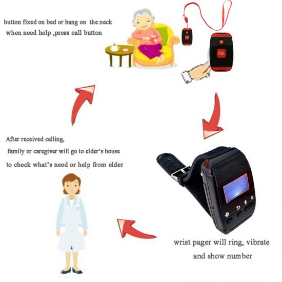 Caregiver Pager