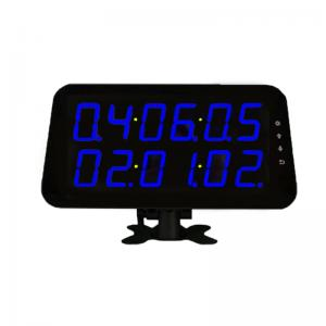 display number counter system screen
